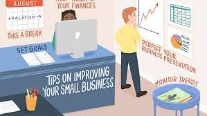 What Small Business Trend